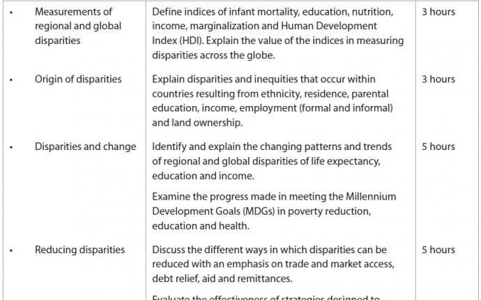 2. Disparities in Wealth and Development - THE GEOGRAPHER ONLINE