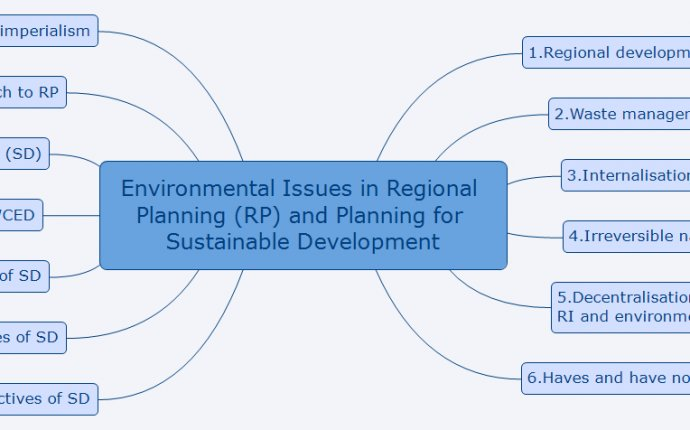 Geography Strategy - Regional Planning | Current Affairs