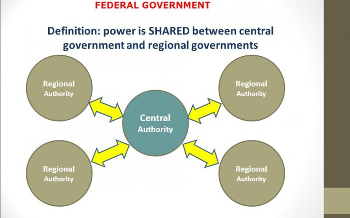 Definition of regional government